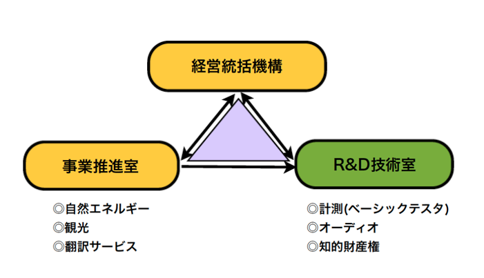 structure_map
